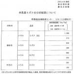 20110324-ibaraki-mizuna