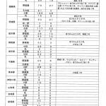 20110327-kourousho