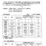 20110330-saitama