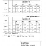 20100418-ibaraki-3