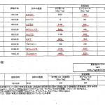 20110331-fukushima-3