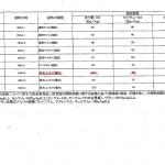 20110403-fukushima-3