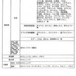 20110414-seigyohinmoku