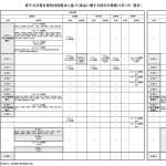 20110501-kourousho