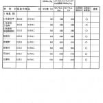 20110506-fukushima-2